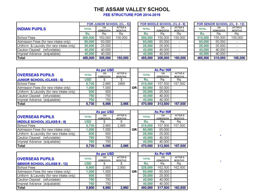 Assam Valley School Fee Structure - 2018 2019 EduVark
