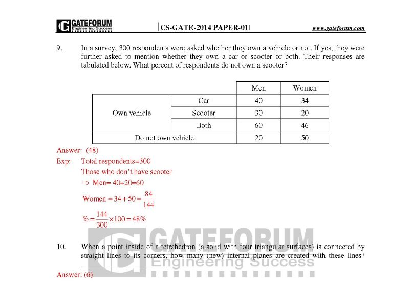 Papers solutions science for with computer pdf question gate