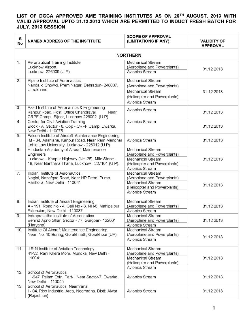 Details Of Pay Scale For Aircraft Maintenance Engineer 2020 2021 Eduvark