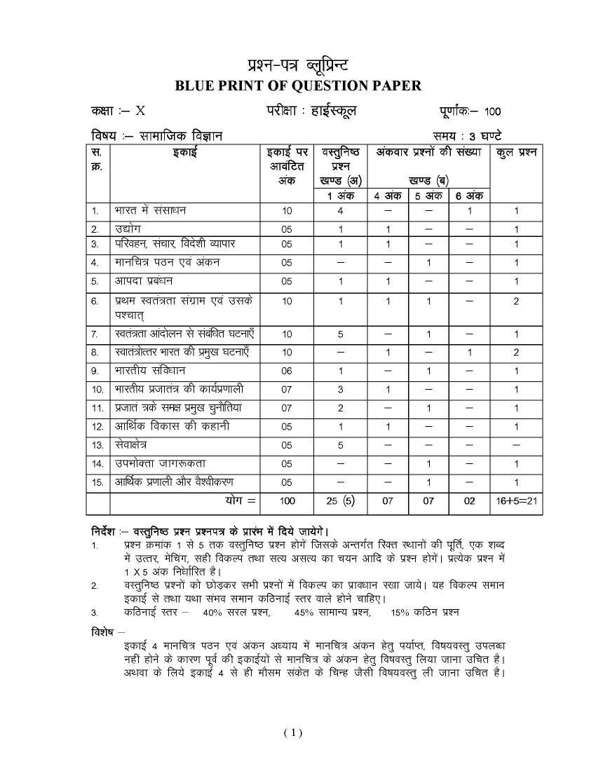 Worksheets Pharmacy Technician Math Worksheets sample papers for class 12 mp board 2014 hindi medium 10th math worksheet social science question 2016 2017 papers