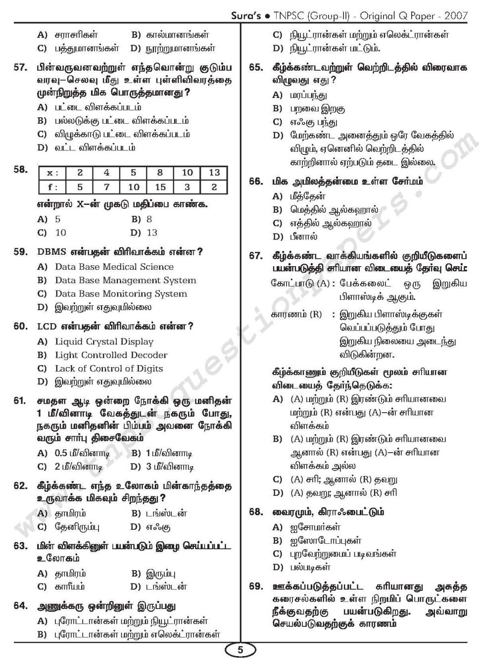 Previous year question papers of tamil nadu public service commission group 2 papers contact details tamil nadu public service commission
