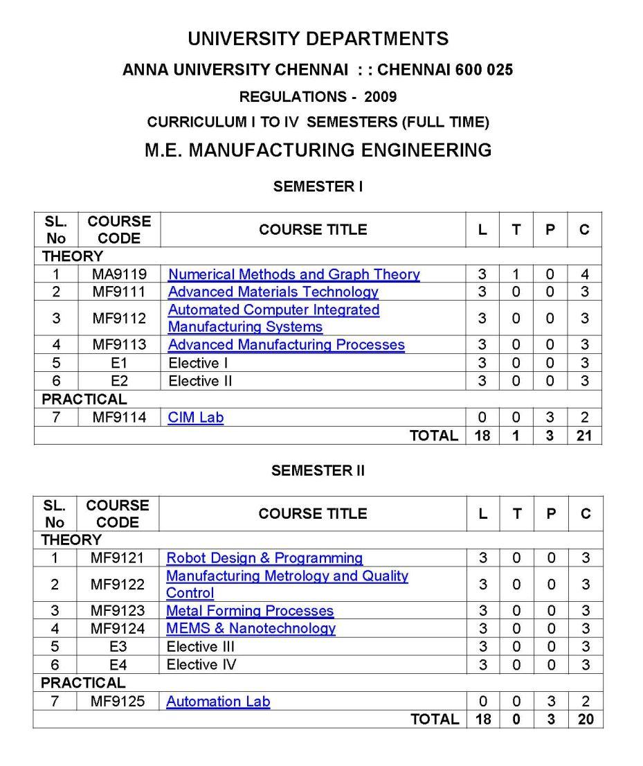 Anna University Part Time Manufacturing Engineering Syllabus