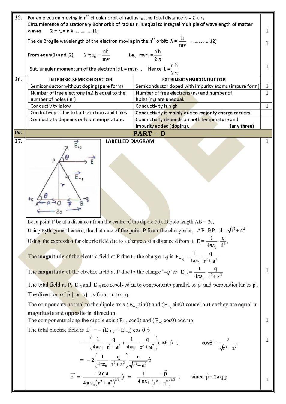 Blueprint for puc 2 science examination 2018 2019 eduvark blueprint for 2nd puc mathematics 2015 malvernweather Images
