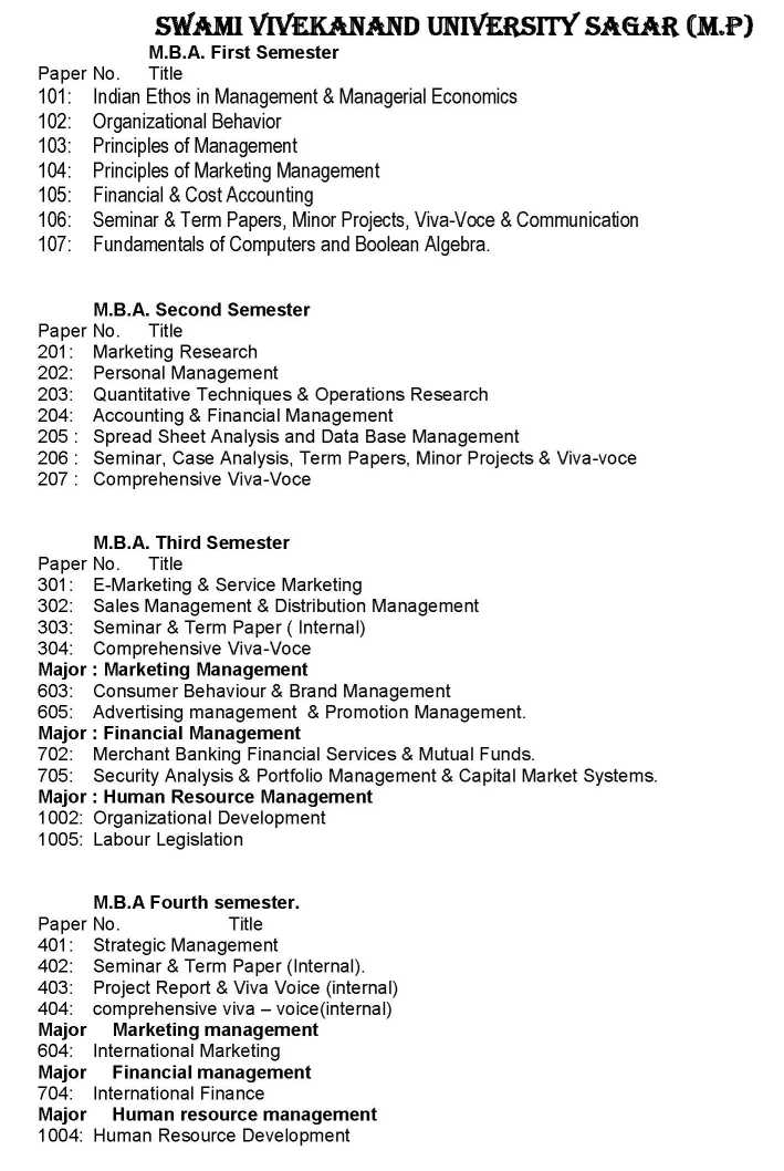 SVN Sagar MBA Syllabus - 2018 2019 EduVark