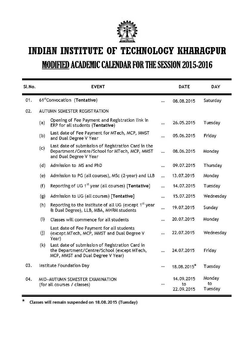 Academic Calendar Uiuc Fall 2022.Academic Calendar Iitkgp 2021 2022 Eduvark