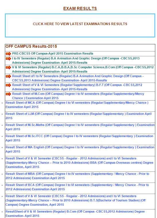 Kerala MG University Result - 2018 2019 EduVark