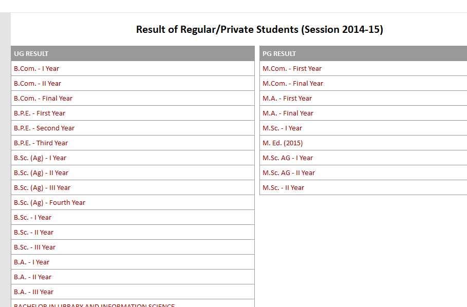 Veer Bahadur Singh Purvanchal University Results BA 2nd Year - 2018