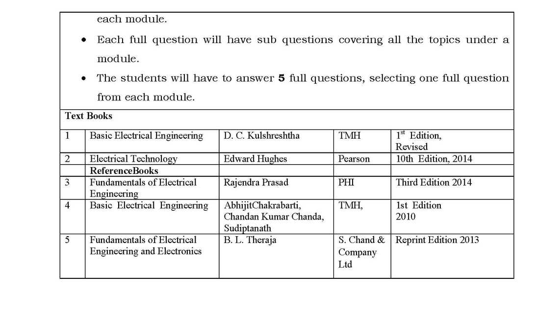 Basic Electrical Engineering VTU Notes - 2018 2019 EduVark