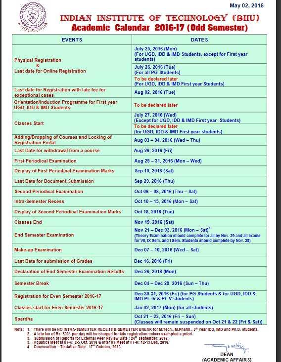 Utk Calendar 2022.Iit Bhu Calendar 2021 2022 Eduvark
