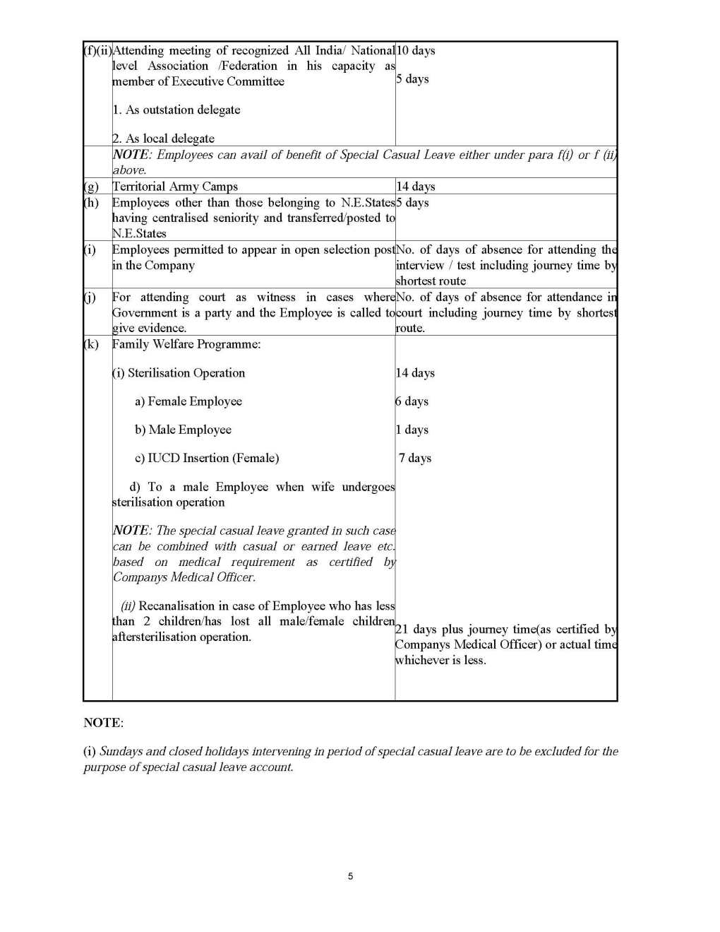 ist schedule of leave rules 1972