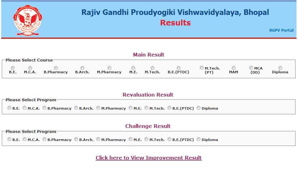 RGPV Ac In Result - 2018 2019 EduVark