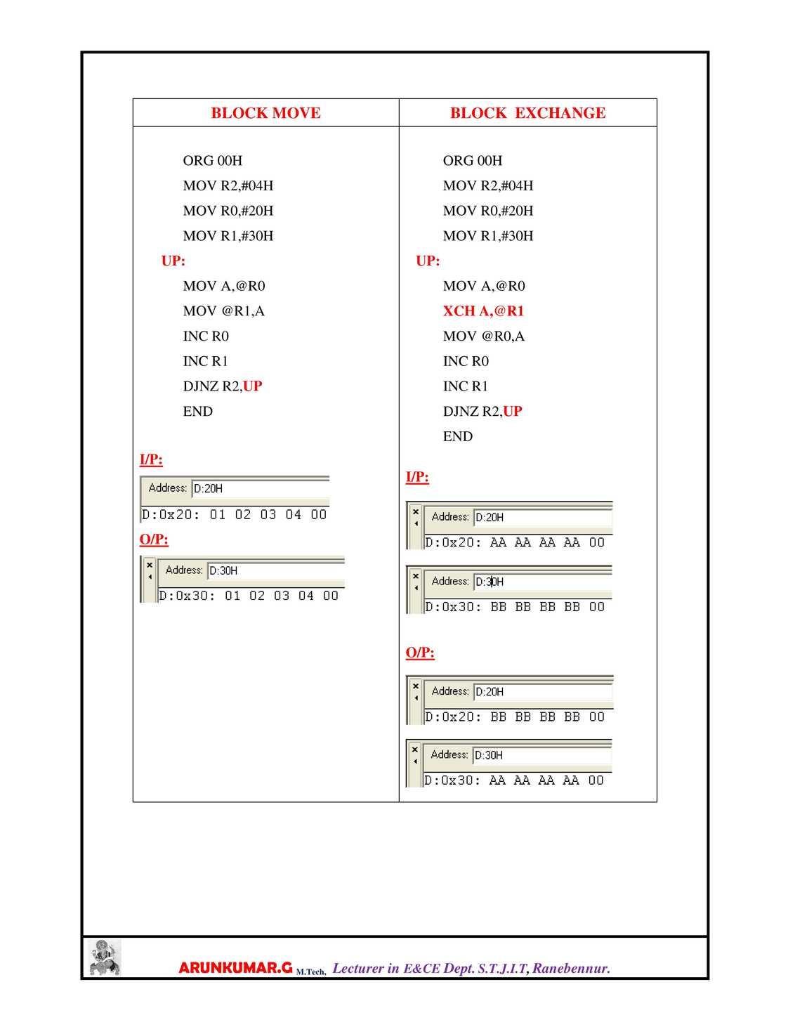 vtu microcontroller lab manual 2018 2019 eduvark rh eduvark com 8051 microcontroller lab programs vtu 8051 microcontroller lab programs vtu