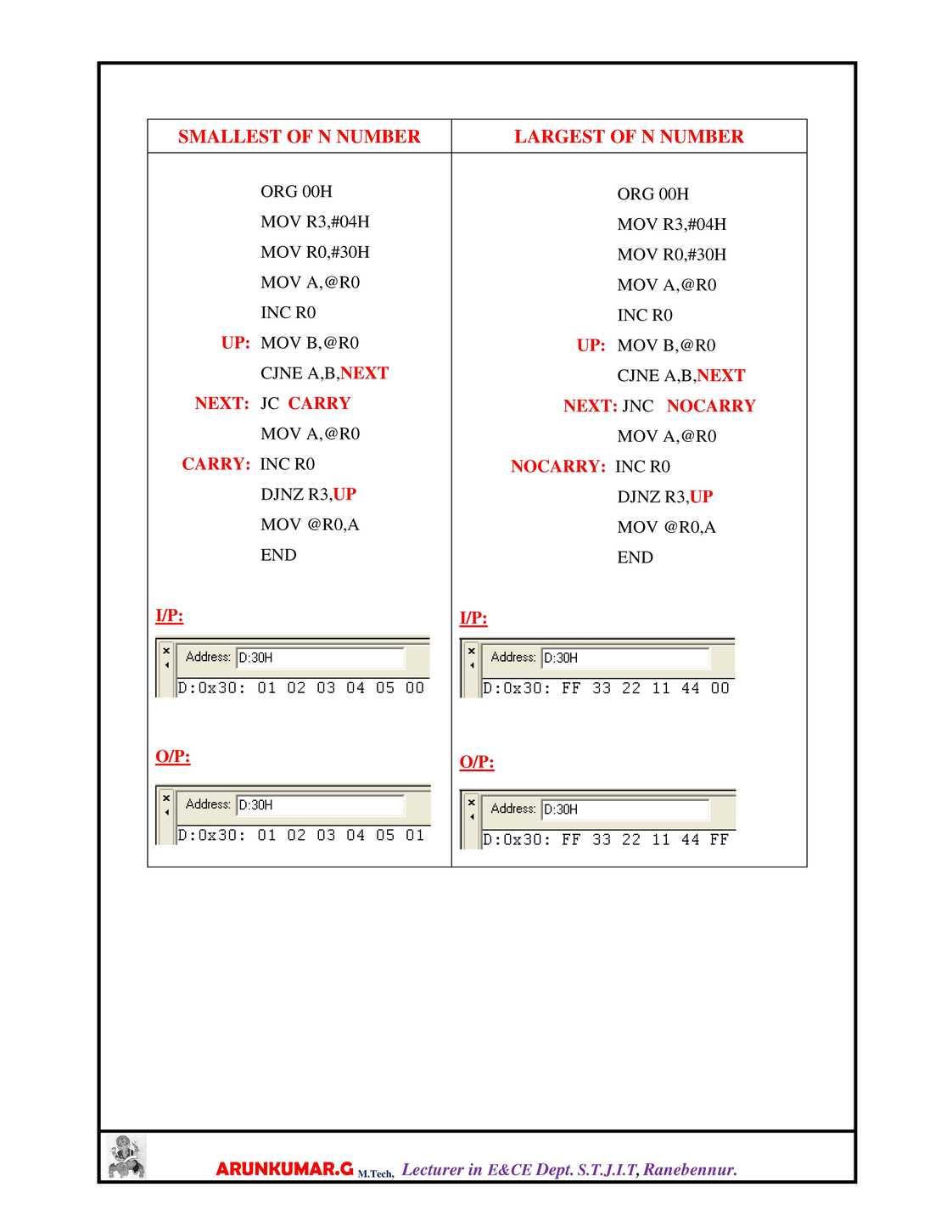 vtu microcontroller lab manual 2018 2019 eduvark rh eduvark com microcontroller 8051 lab manual vtu microcontroller lab manual with flowchart vtu
