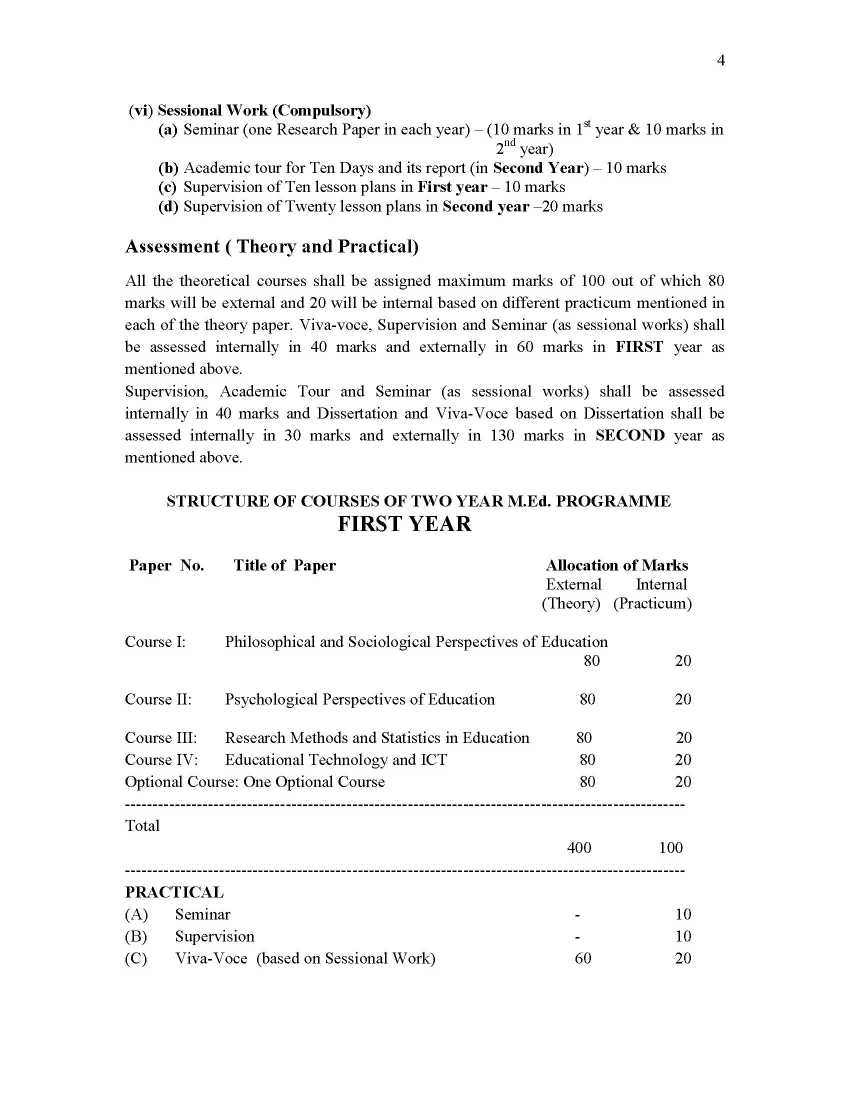 Avadh University M Ed Entrance Syllabus - 2018 2019 EduVark