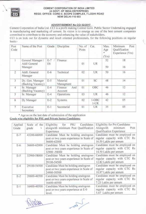 Cement Corporation of India Ltd-Kurkunta - 2018 2019 EduVark